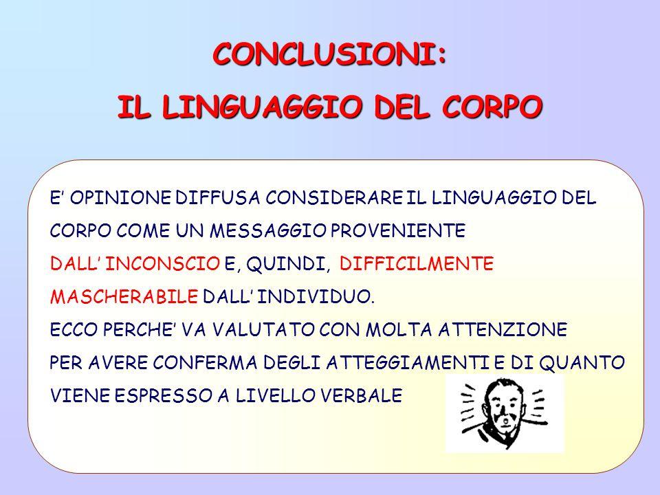 IL LINGUAGGIO DEL CORPO