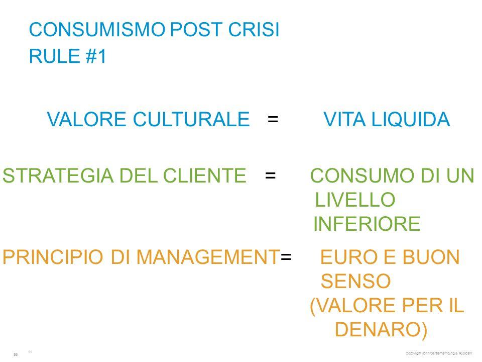 CONSUMISMO POST CRISI RULE #1