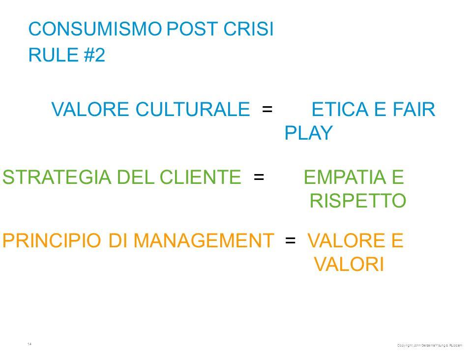 CONSUMISMO POST CRISI RULE #2