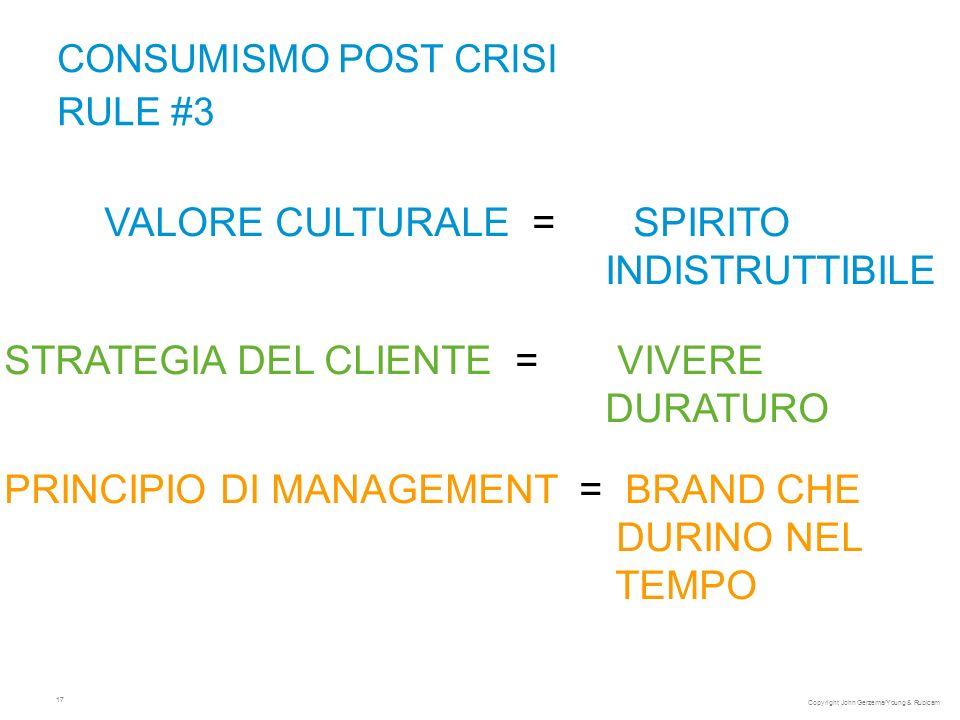 CONSUMISMO POST CRISI RULE #3