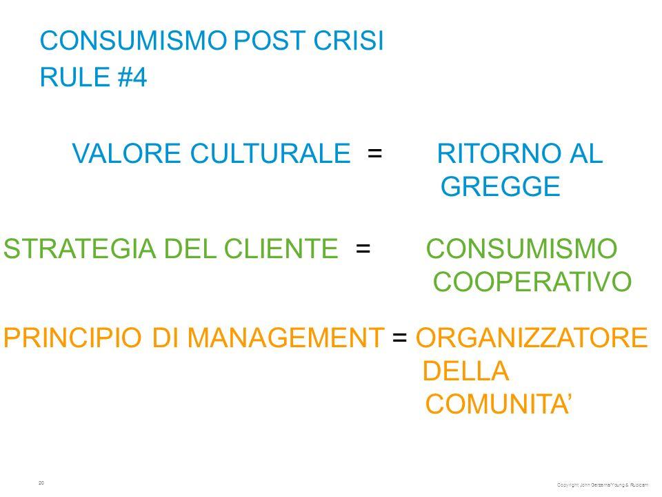 CONSUMISMO POST CRISI RULE #4