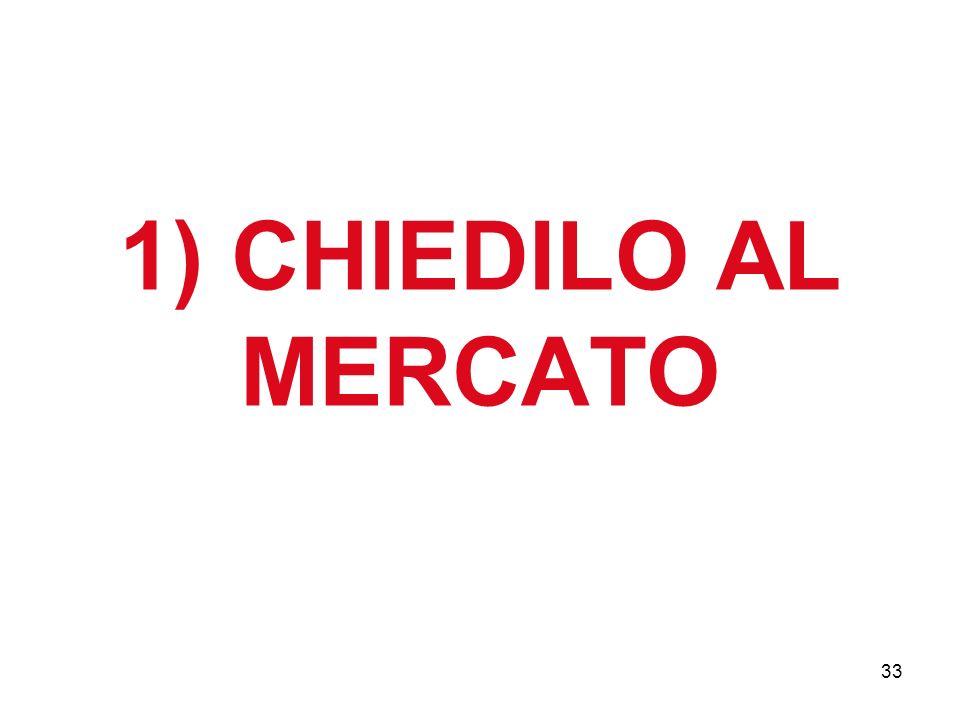 1) CHIEDILO AL MERCATO