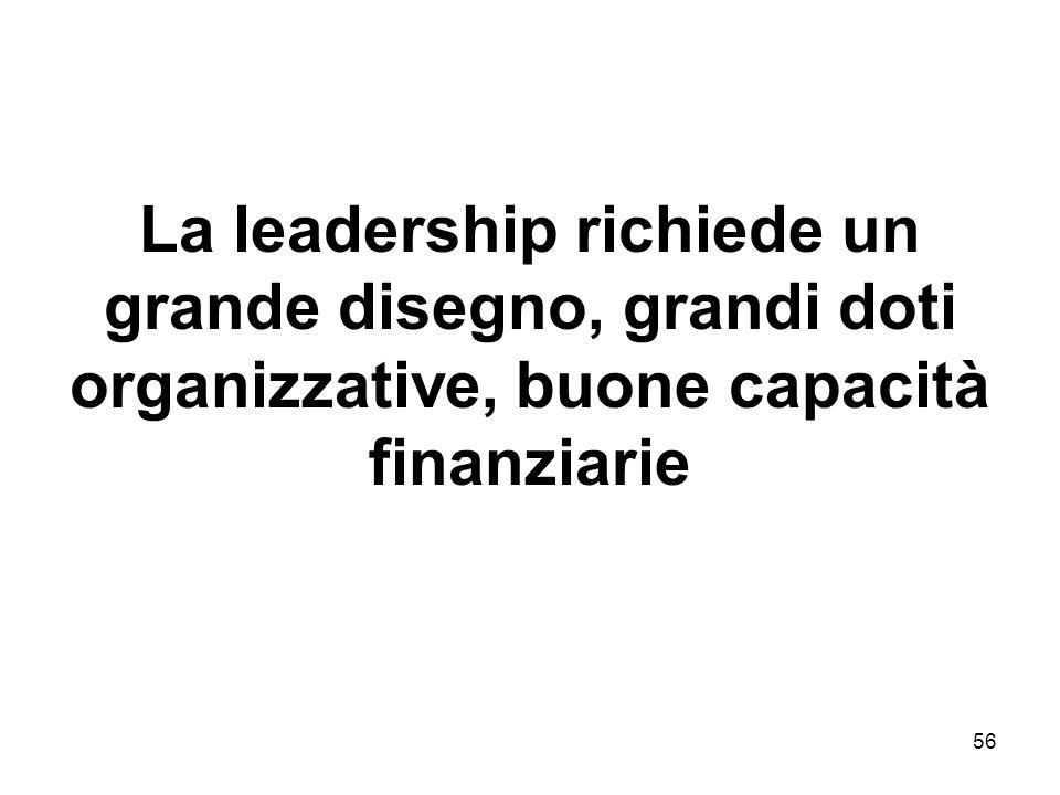 La leadership richiede un grande disegno, grandi doti organizzative, buone capacità finanziarie