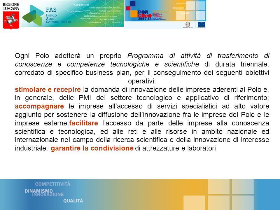 Ogni Polo adotterà un proprio Programma di attività di trasferimento di conoscenze e competenze tecnologiche e scientifiche di durata triennale, corredato di specifico business plan, per il conseguimento dei seguenti obiettivi operativi: stimolare e recepire la domanda di innovazione delle imprese aderenti al Polo e, in generale, delle PMI del settore tecnologico e applicativo di riferimento; accompagnare le imprese all'accesso di servizi specialistici ad alto valore aggiunto per sostenere la diffusione dell'innovazione fra le imprese del Polo e le imprese esterne;facilitare l'accesso da parte delle imprese alla conoscenza scientifica e tecnologica, ed alle reti e alle risorse in ambito nazionale ed internazionale nel campo della ricerca scientifica e della innovazione di interesse industriale; garantire la condivisione di attrezzature e laboratori