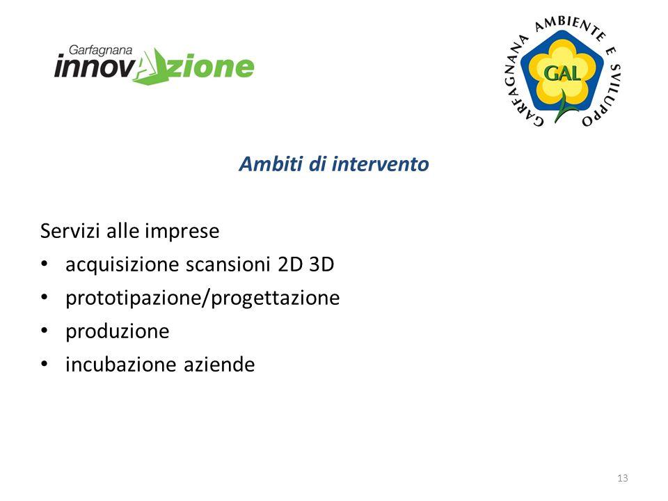 Ambiti di intervento Servizi alle imprese. acquisizione scansioni 2D 3D. prototipazione/progettazione.