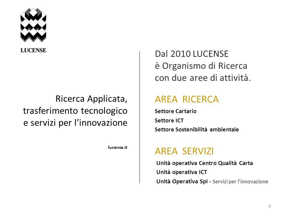 AREA RICERCA AREA SERVIZI Dal 2010 LUCENSE è Organismo di Ricerca