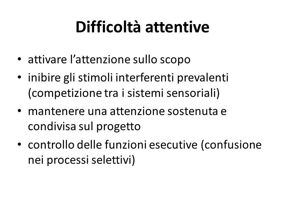 Difficoltà attentive attivare l'attenzione sullo scopo