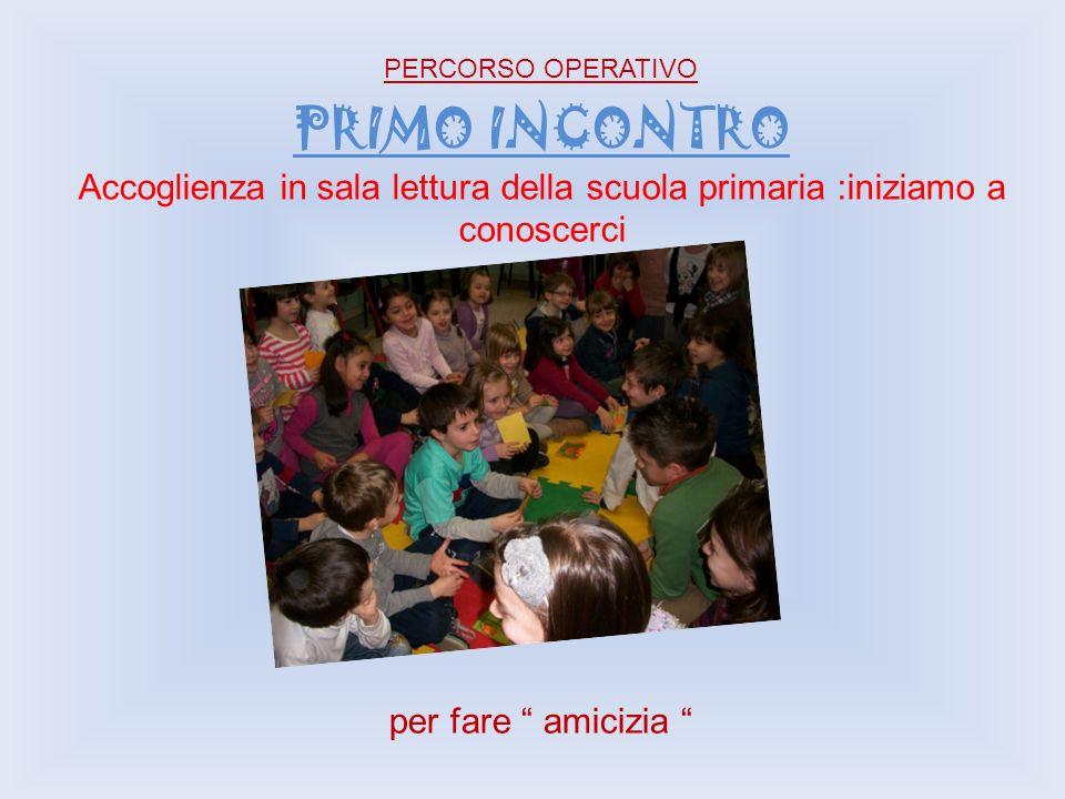 PERCORSO OPERATIVO PRIMO INCONTRO Accoglienza in sala lettura della scuola primaria :iniziamo a conoscerci.
