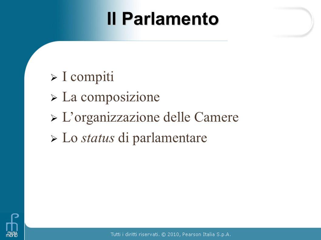 Il Parlamento I compiti La composizione L'organizzazione delle Camere