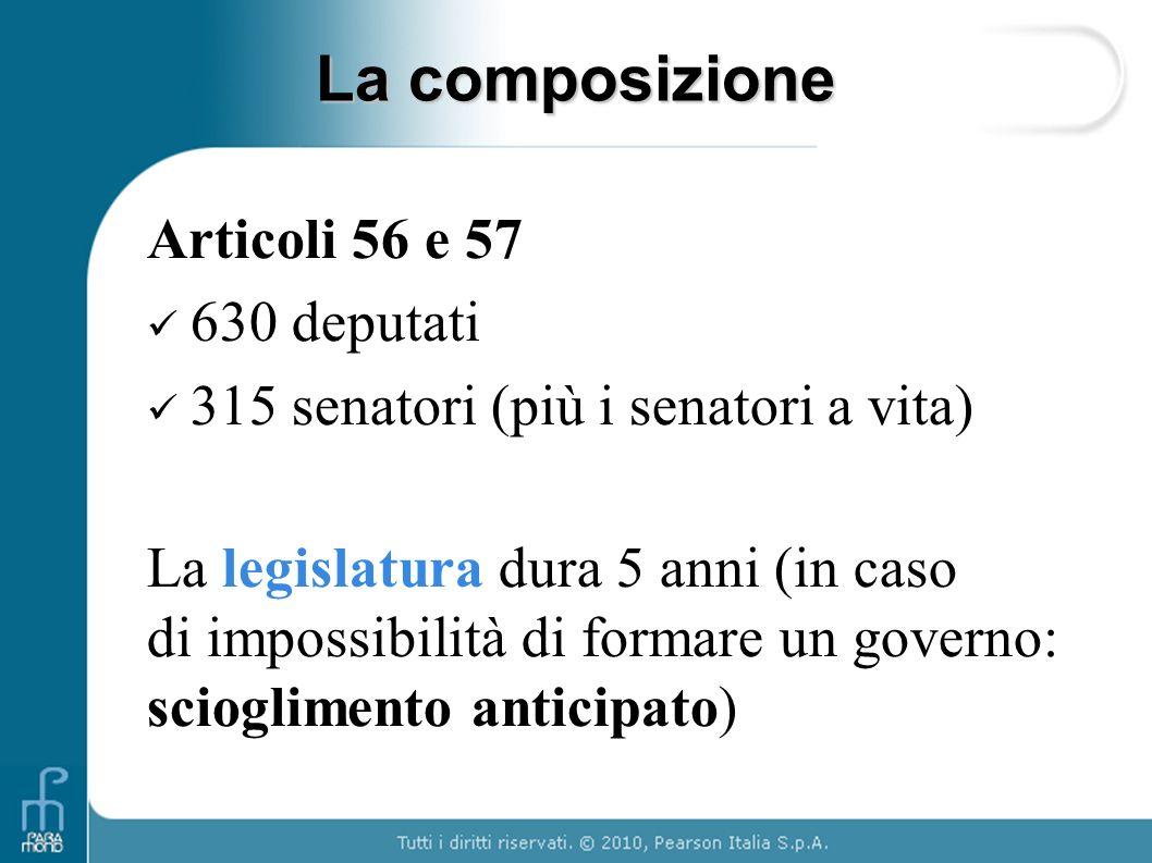 La composizione Articoli 56 e 57 630 deputati