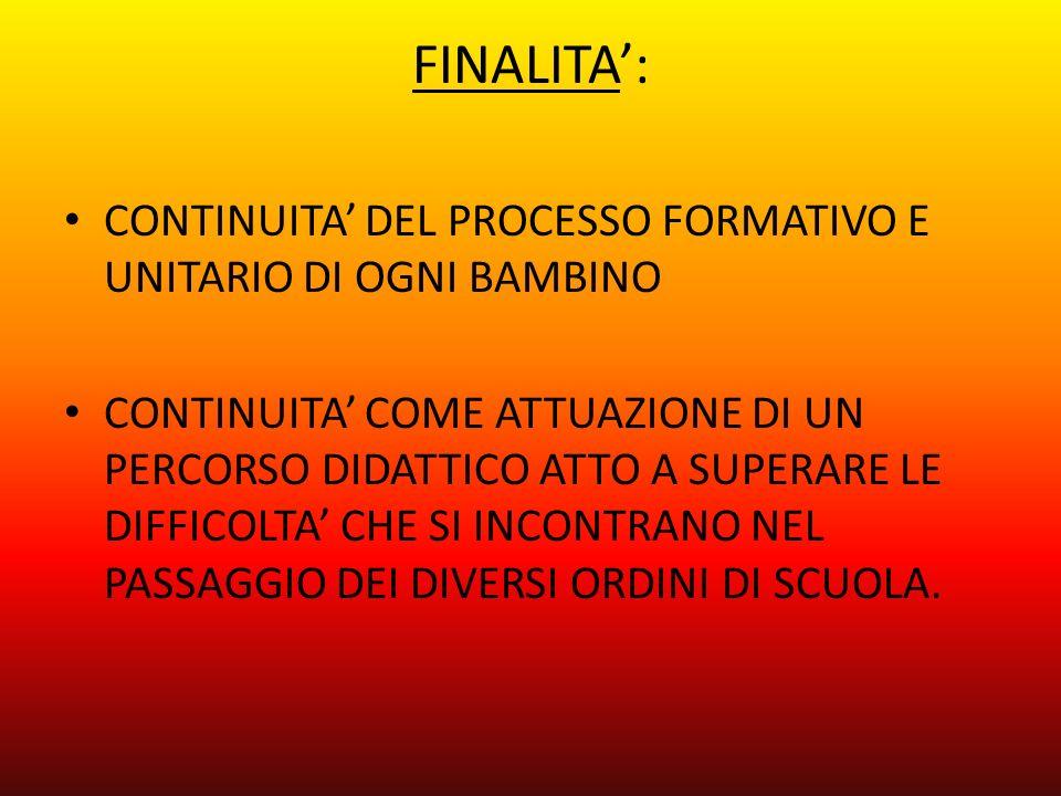 FINALITA': CONTINUITA' DEL PROCESSO FORMATIVO E UNITARIO DI OGNI BAMBINO.
