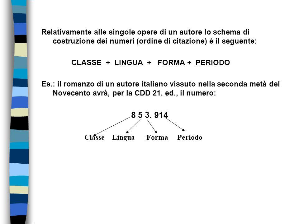 Relativamente alle singole opere di un autore lo schema di costruzione dei numeri (ordine di citazione) è il seguente: