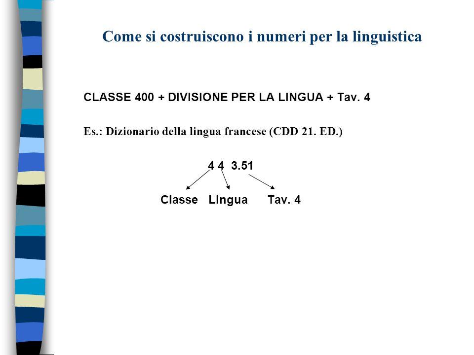 Come si costruiscono i numeri per la linguistica