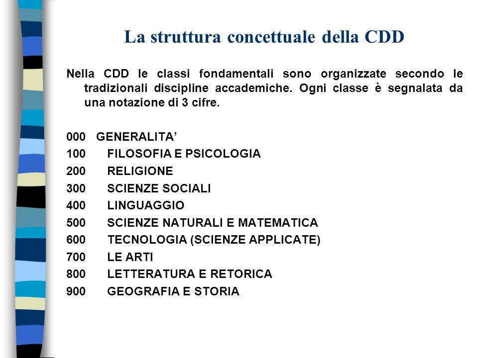 La struttura concettuale della CDD