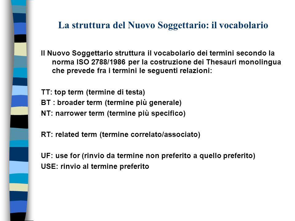 La struttura del Nuovo Soggettario: il vocabolario