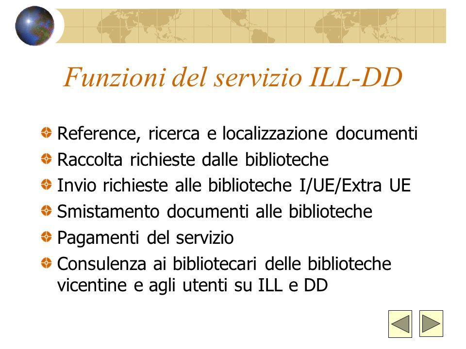 Funzioni del servizio ILL-DD