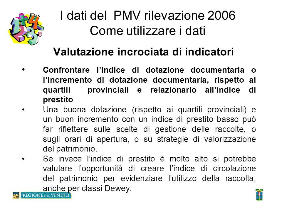 I dati del PMV rilevazione 2006 Come utilizzare i dati