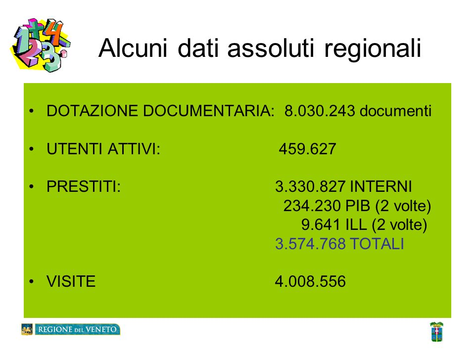 Alcuni dati assoluti regionali