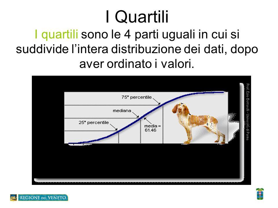 I Quartili I quartili sono le 4 parti uguali in cui si suddivide l'intera distribuzione dei dati, dopo aver ordinato i valori.