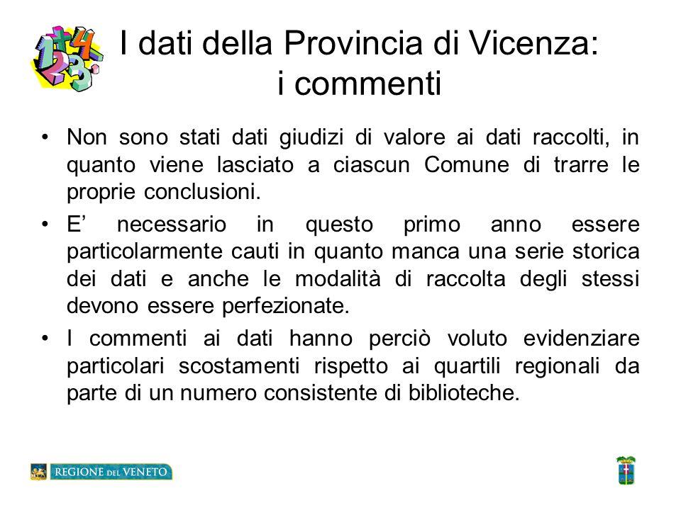 I dati della Provincia di Vicenza: i commenti