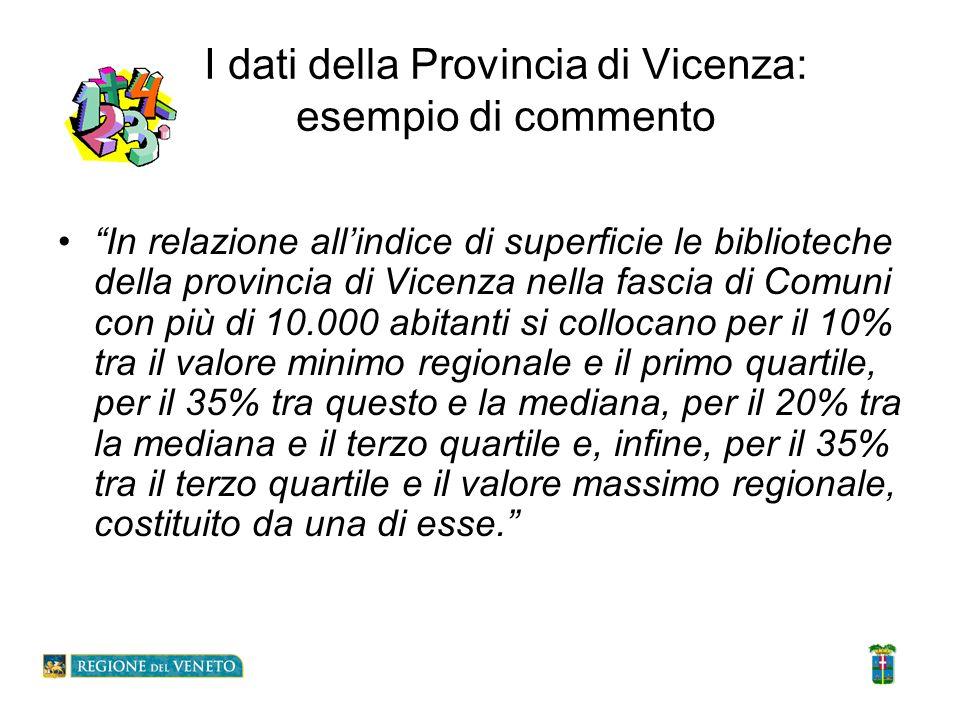 I dati della Provincia di Vicenza: esempio di commento