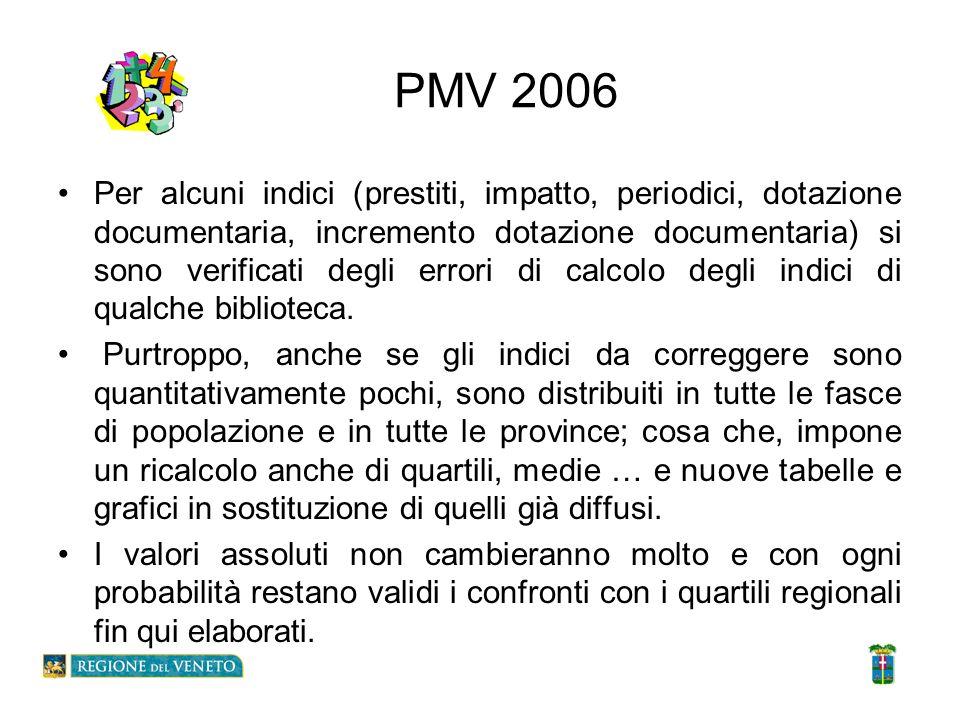 PMV 2006