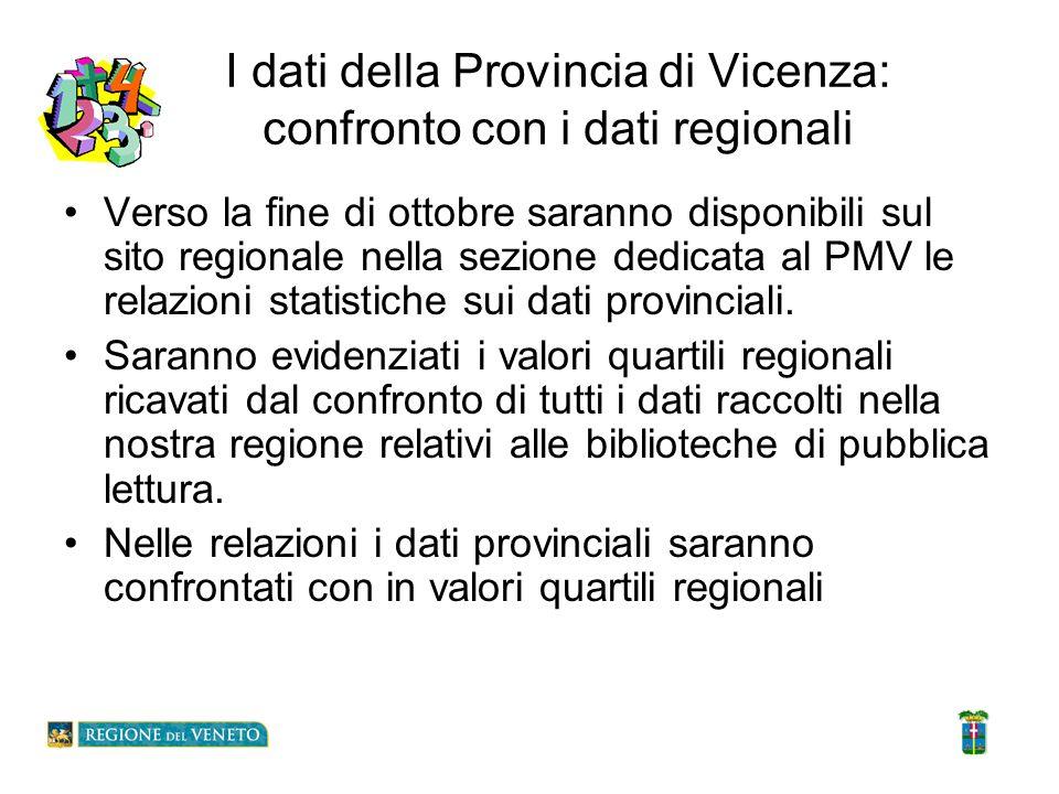 I dati della Provincia di Vicenza: confronto con i dati regionali