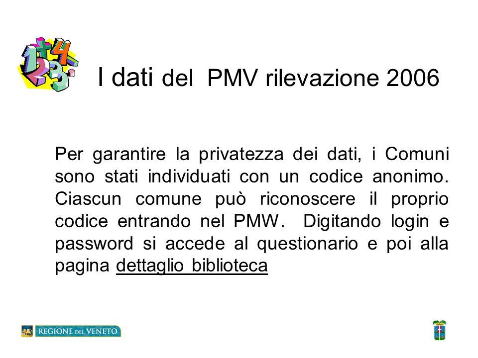 I dati del PMV rilevazione 2006