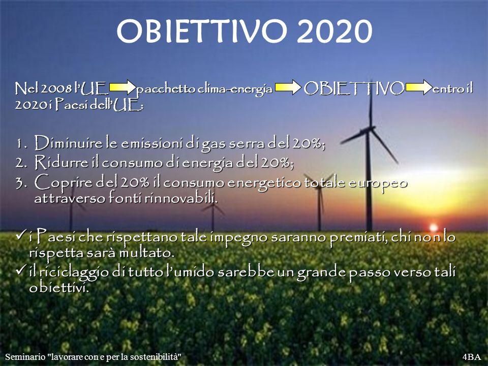 OBIETTIVO 2020 Diminuire le emissioni di gas serra del 20%;