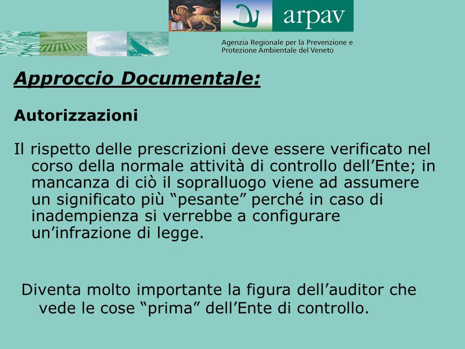 Approccio Documentale: