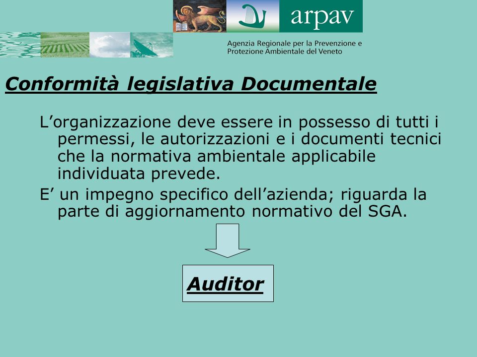 Conformità legislativa Documentale