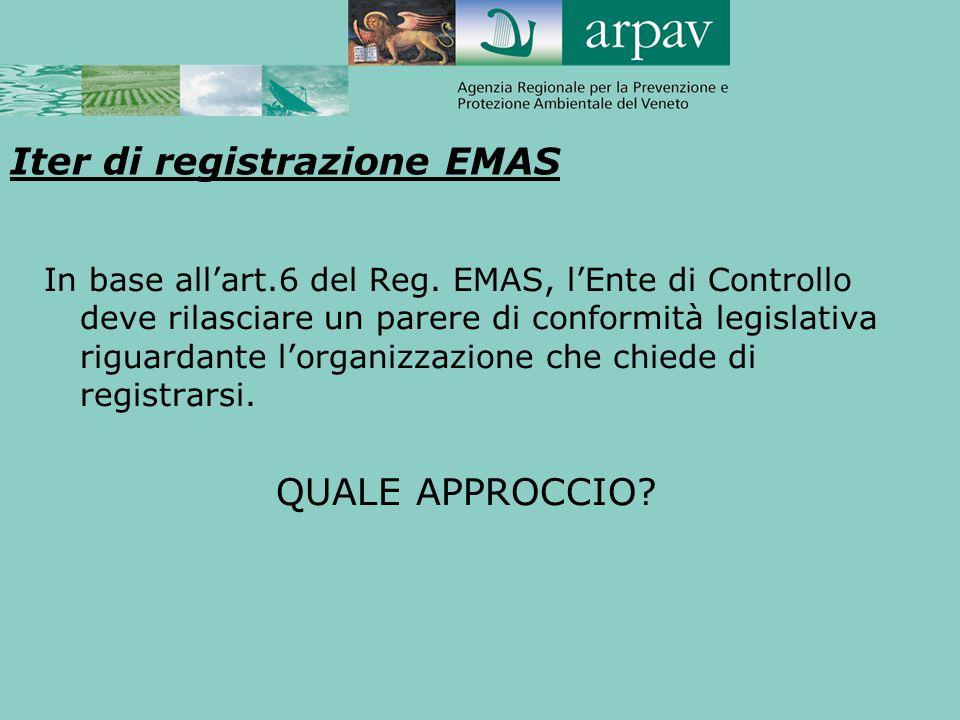 Iter di registrazione EMAS