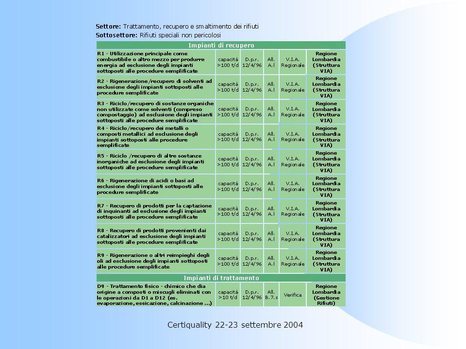 Certiquality 22-23 settembre 2004