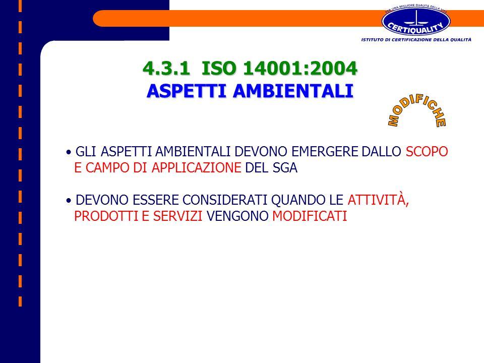 4.3.1 ISO 14001:2004 ASPETTI AMBIENTALI