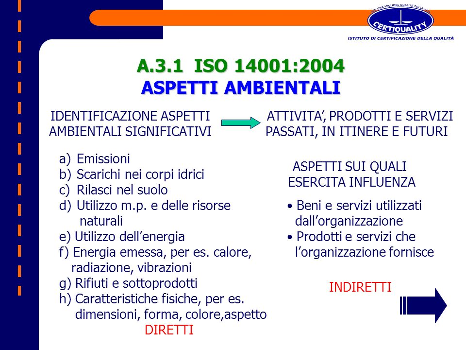 A.3.1 ISO 14001:2004 ASPETTI AMBIENTALI