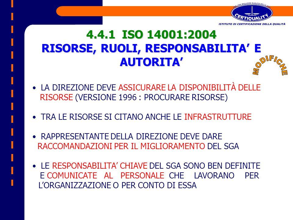 RISORSE, RUOLI, RESPONSABILITA' E AUTORITA'