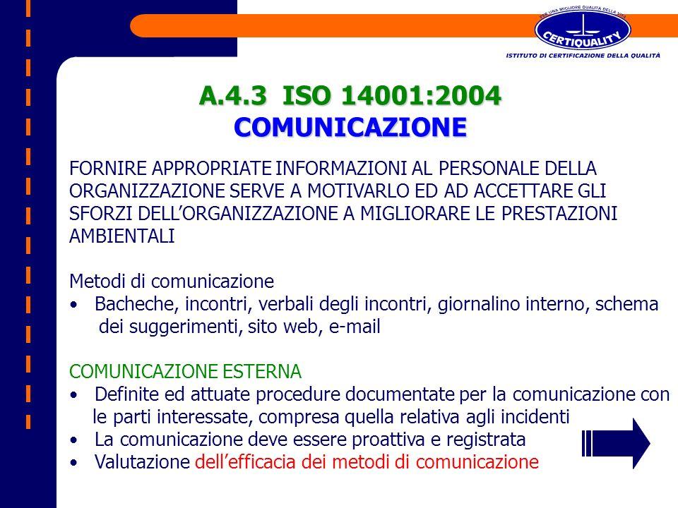 A.4.3 ISO 14001:2004 COMUNICAZIONE. FORNIRE APPROPRIATE INFORMAZIONI AL PERSONALE DELLA. ORGANIZZAZIONE SERVE A MOTIVARLO ED AD ACCETTARE GLI.