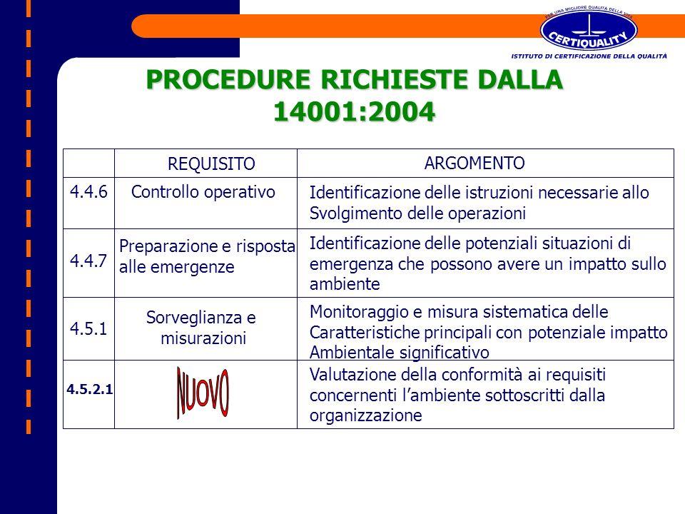 PROCEDURE RICHIESTE DALLA 14001:2004