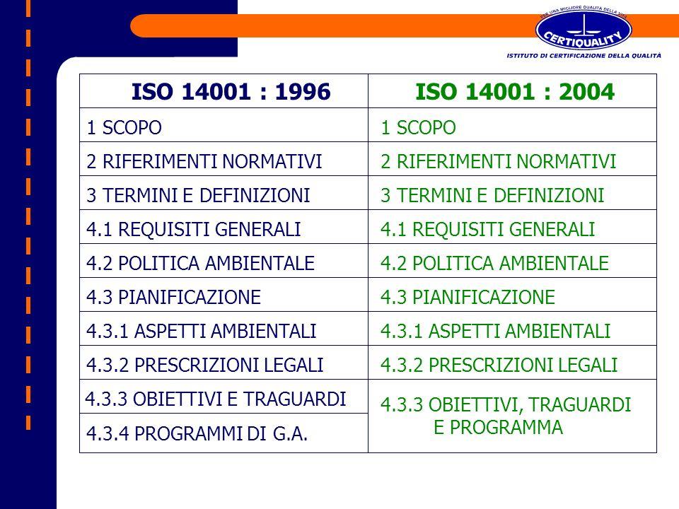 ISO 14001 : 1996 ISO 14001 : 2004. 1 SCOPO. 1 SCOPO. 2 RIFERIMENTI NORMATIVI. 2 RIFERIMENTI NORMATIVI.