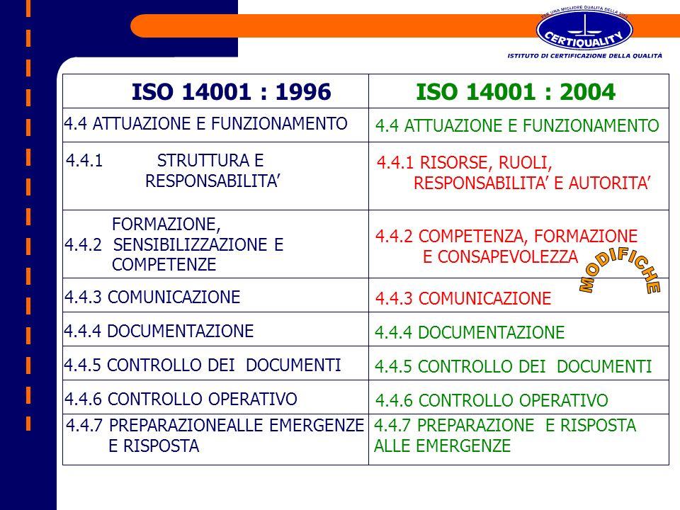 ISO 14001 : 1996 ISO 14001 : 2004. 4.4 ATTUAZIONE E FUNZIONAMENTO. 4.4 ATTUAZIONE E FUNZIONAMENTO.