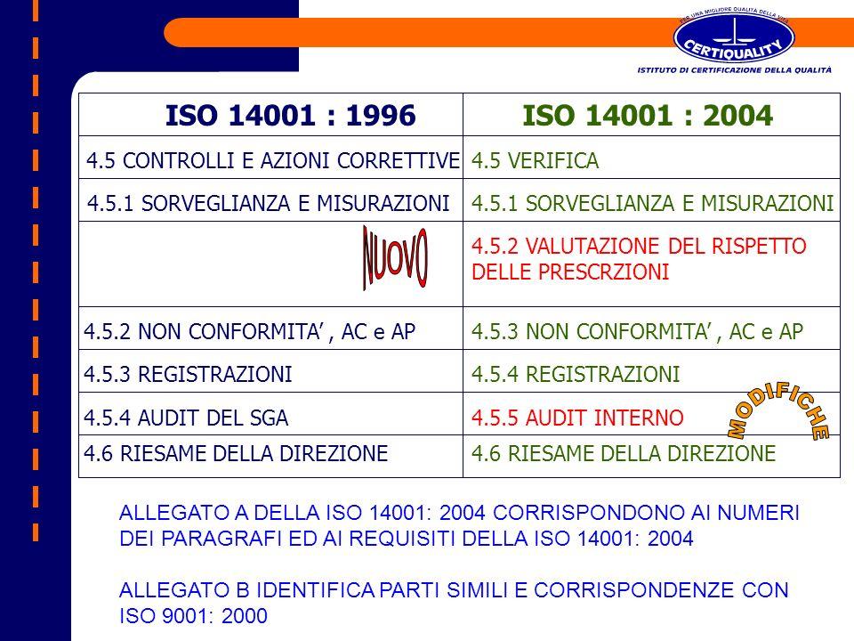 ISO 14001 : 1996 ISO 14001 : 2004. 4.5 CONTROLLI E AZIONI CORRETTIVE. 4.5 VERIFICA. 4.5.1 SORVEGLIANZA E MISURAZIONI.
