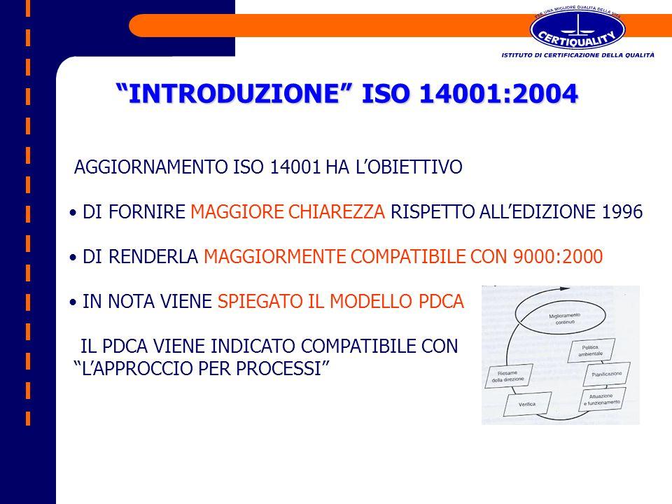 INTRODUZIONE ISO 14001:2004 AGGIORNAMENTO ISO 14001 HA L'OBIETTIVO