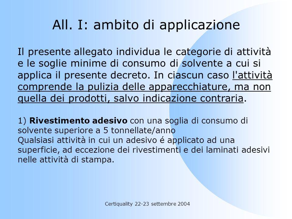 All. I: ambito di applicazione