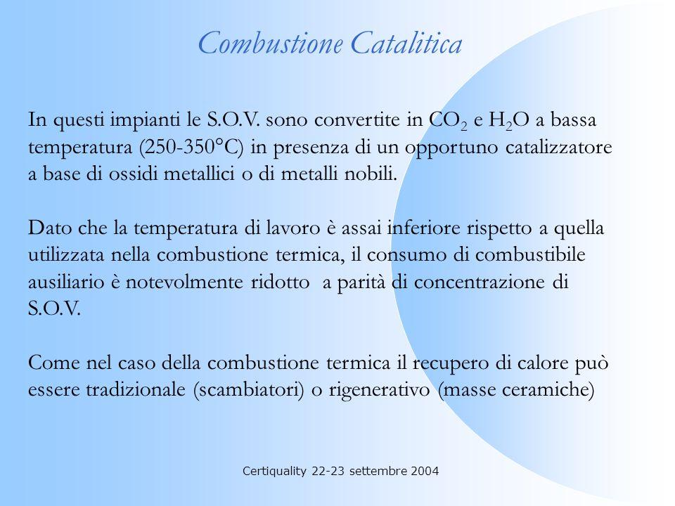 Combustione Catalitica