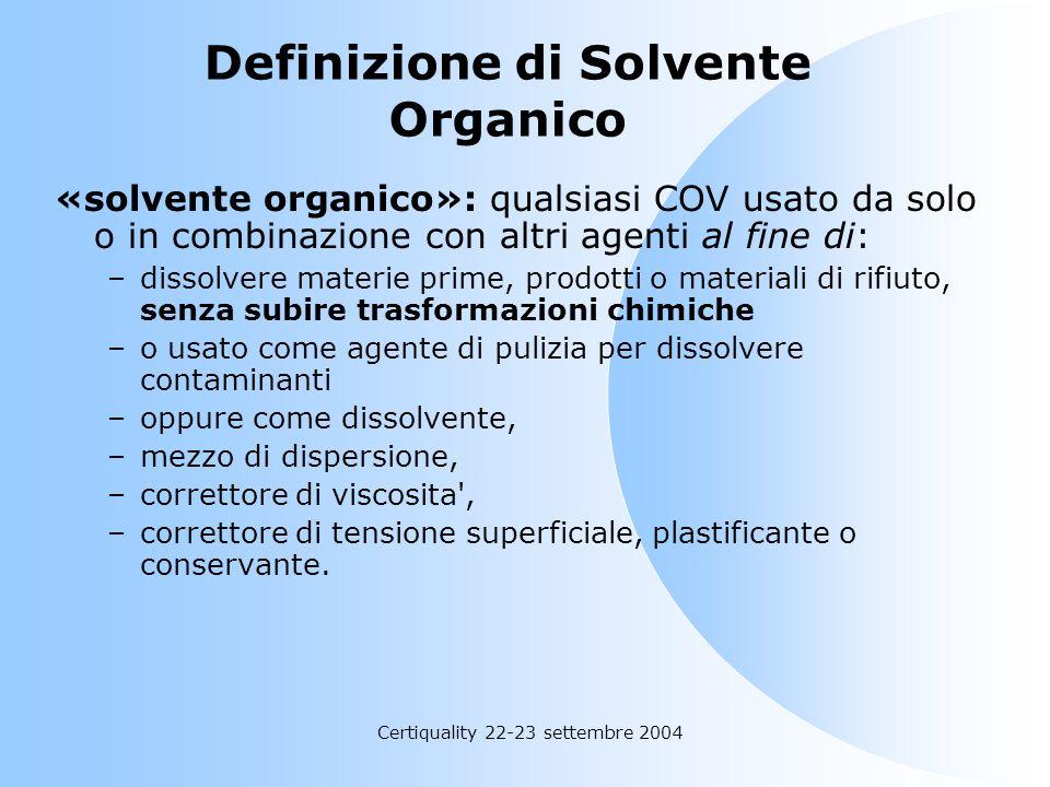 Definizione di Solvente Organico