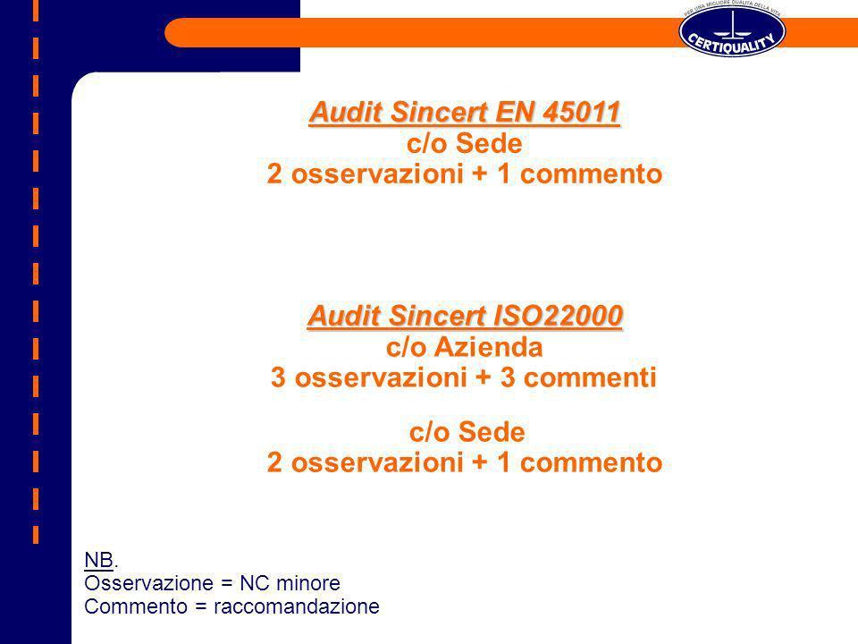Audit Sincert EN 45011 c/o Sede 2 osservazioni + 1 commento