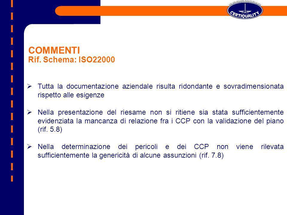 COMMENTI Rif. Schema: ISO22000