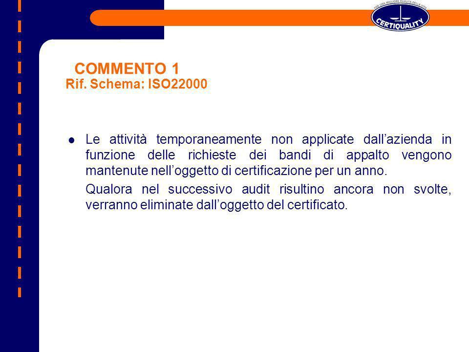 COMMENTO 1 Rif. Schema: ISO22000