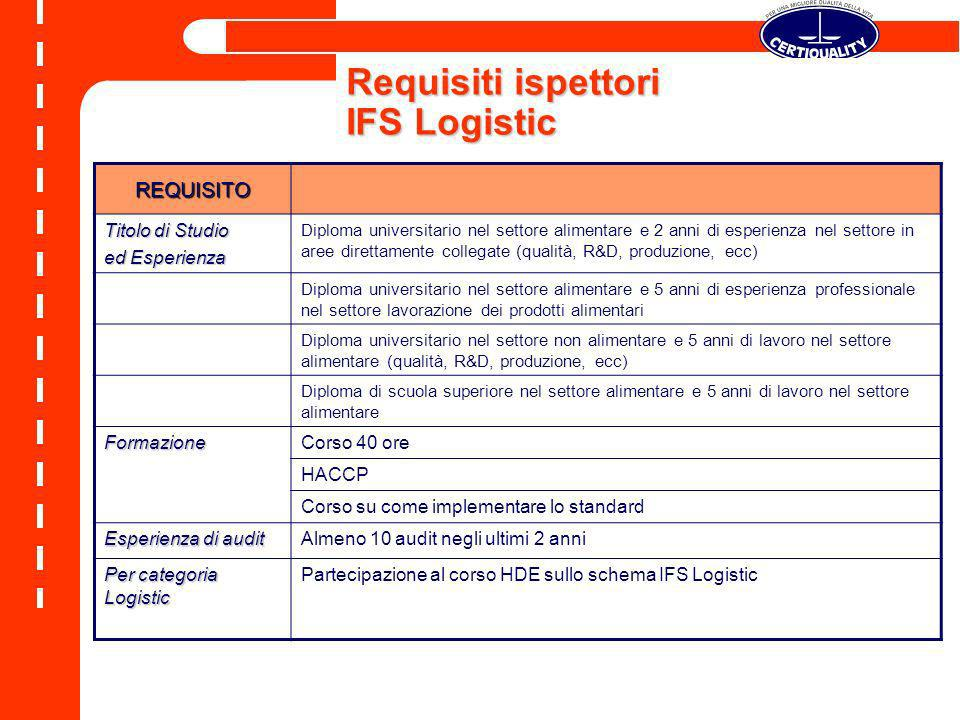 Requisiti ispettori IFS Logistic REQUISITO Titolo di Studio