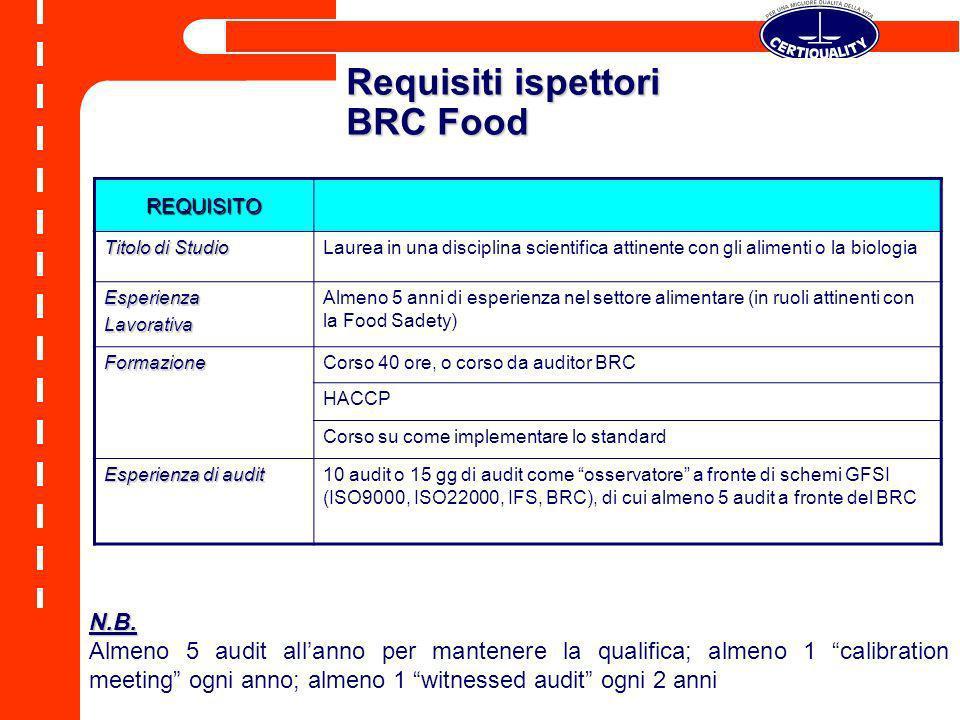 Requisiti ispettori BRC Food N.B.
